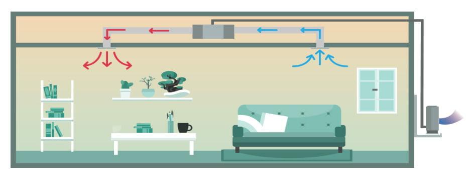 Schema montaj aer conditionat tip duct in modul incalzire