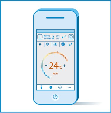 Control de pe smartphone, de oriunde si oricand Daikin Emura 7000 btu