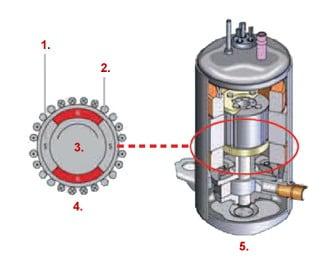 Compresor DC Rotativ Hitachi