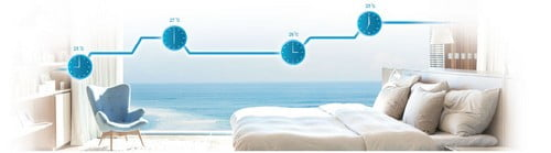 Midea Blanc sweet-dreams - Aparat de aer conditionat Midea Blanc R32