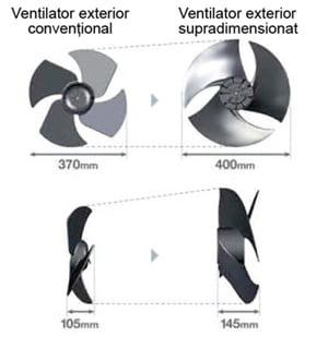Ventilator foarte mare