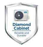 Diamant Design Unitate Externa - Aparat de aer conditionat Midea Blanc R32