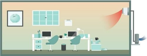 Schema montaj aer conditionat tip split in modul incalzire pentru birouri
