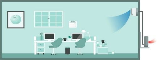 Schema montaj aer conditionat tip split in modul racire pentru birouri