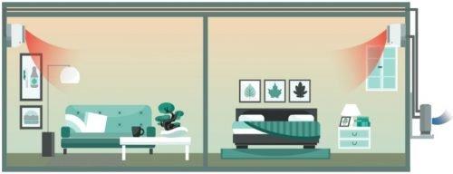 Montaj aer conditionat multi-split de perete pentru dormitoare in modul incalzire